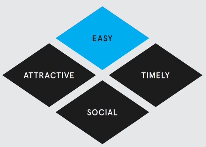 How to achieve behaviour change with ease